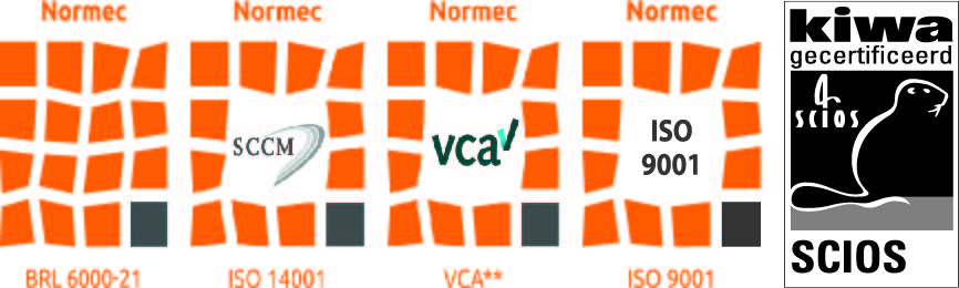 Logo certificaten